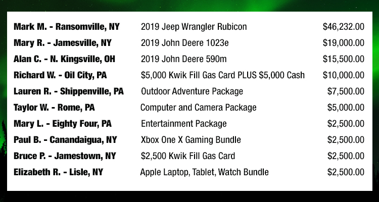 2019 Kwik Fill Driving America Sweepstakes Winners List